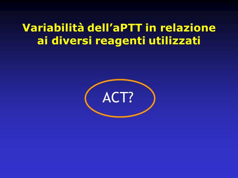 Variabilità dellaPTT in relazione ai diversi reagenti utilizzati ACT?