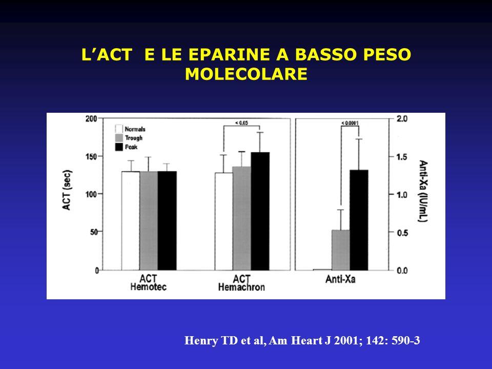 LACT E LE EPARINE A BASSO PESO MOLECOLARE Henry TD et al, Am Heart J 2001; 142: 590-3
