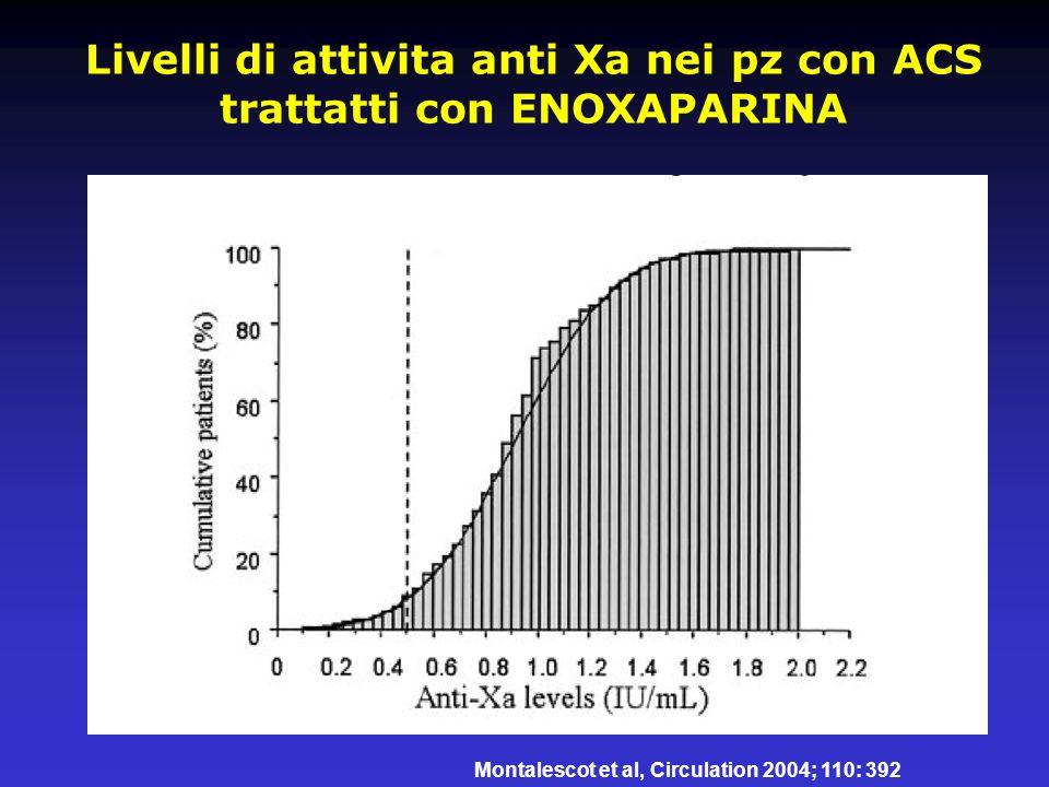 Montalescot et al, Circulation 2004; 110: 392 Livelli di attivita anti Xa nei pz con ACS trattatti con ENOXAPARINA