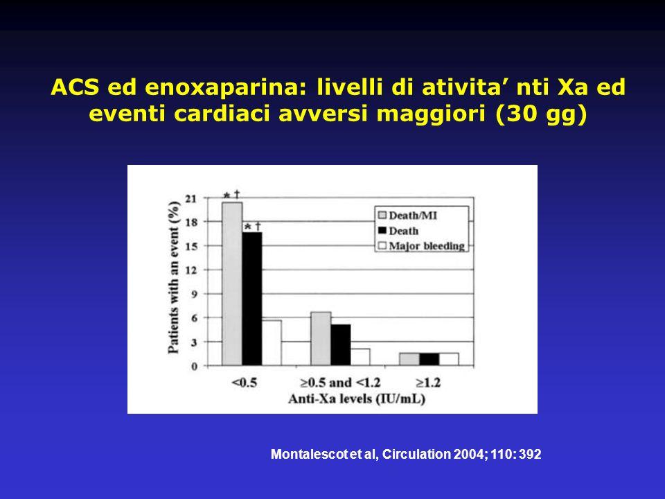 ACS ed enoxaparina: livelli di ativita nti Xa ed eventi cardiaci avversi maggiori (30 gg) Montalescot et al, Circulation 2004; 110: 392