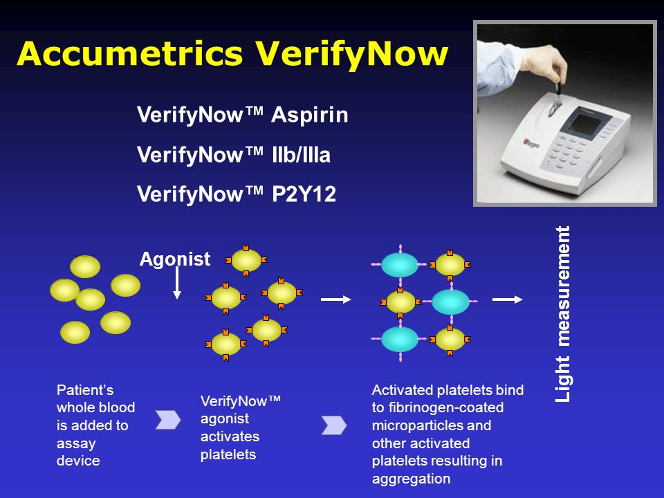 Accumetrics VerifyNow VerifyNow Aspirin VerifyNow IIb/IIIa VerifyNow P2Y12 Light measurement Patients whole blood is added to assay device VerifyNow a