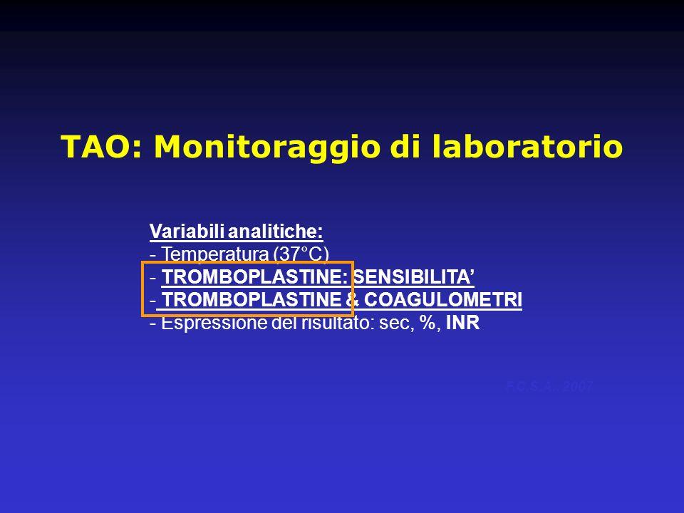 TAO: Monitoraggio di laboratorio Variabili analitiche: - Temperatura (37°C) - TROMBOPLASTINE: SENSIBILITA - TROMBOPLASTINE & COAGULOMETRI - Espression
