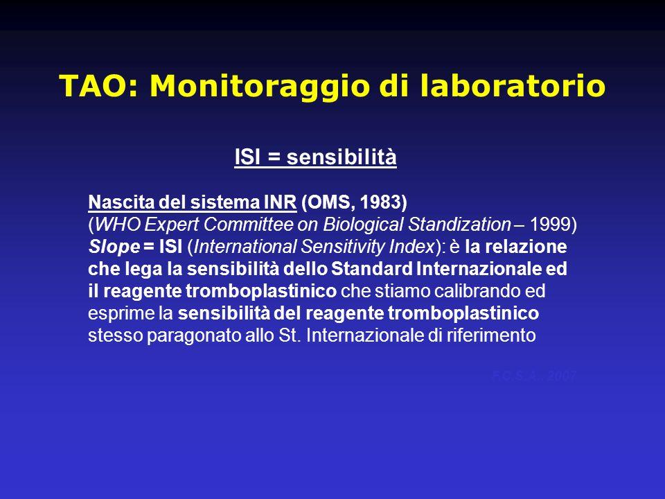 TAO: Monitoraggio di laboratorio Nascita del sistema INR (OMS, 1983) (WHO Expert Committee on Biological Standization – 1999) Slope = ISI (Internation