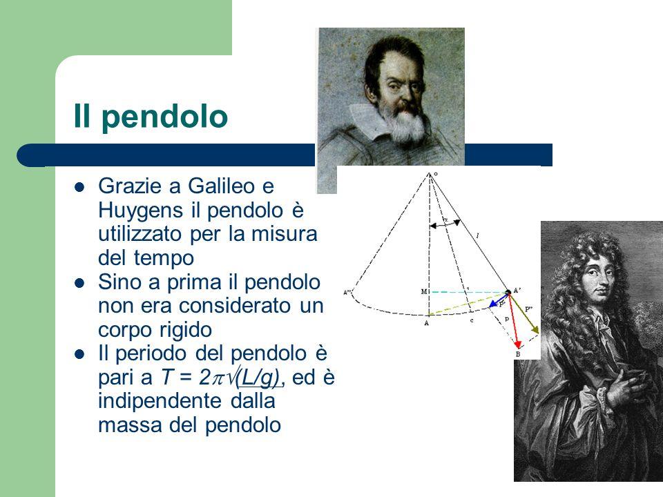 Il pendolo Grazie a Galileo e Huygens il pendolo è utilizzato per la misura del tempo Sino a prima il pendolo non era considerato un corpo rigido Il p