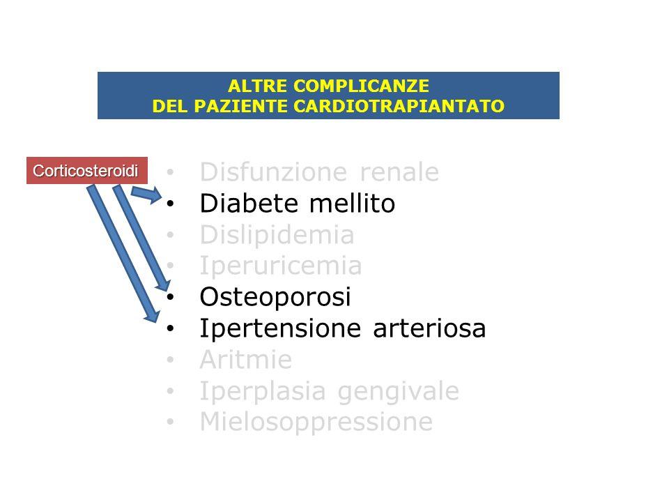 ALTRE COMPLICANZE DEL PAZIENTE CARDIOTRAPIANTATO Disfunzione renale Diabete mellito Dislipidemia Iperuricemia Osteoporosi Ipertensione arteriosa Aritm