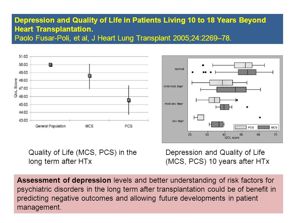 Depression and Quality of Life in Patients Living 10 to 18 Years Beyond Heart Transplantation. Paolo Fusar-Poli, et al, J Heart Lung Transplant 2005;2