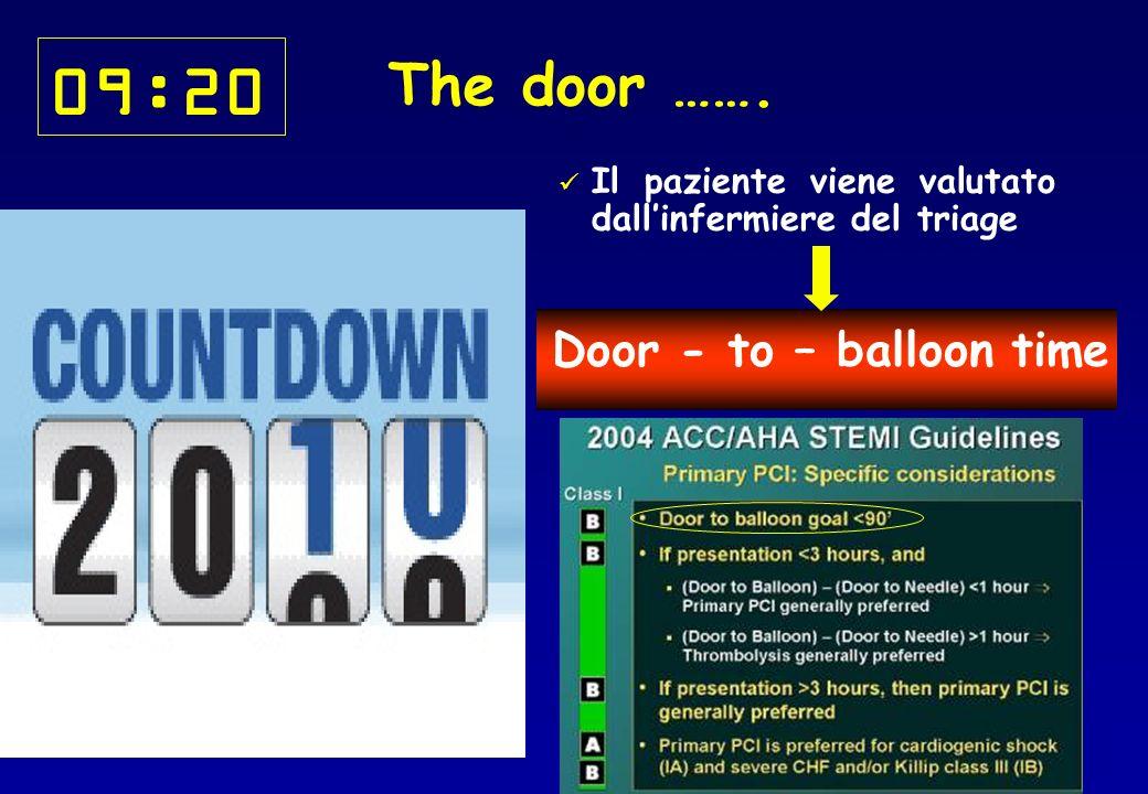 09:20 Il paziente viene valutato dallinfermiere del triage The door ……. Door - to – balloon time