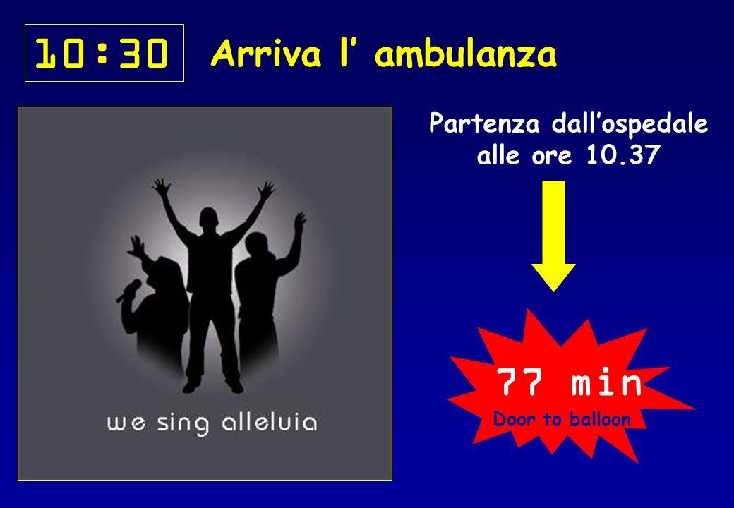 Arriva l ambulanza 10:30 Partenza dallospedale alle ore 10.37 77 min Door to balloon