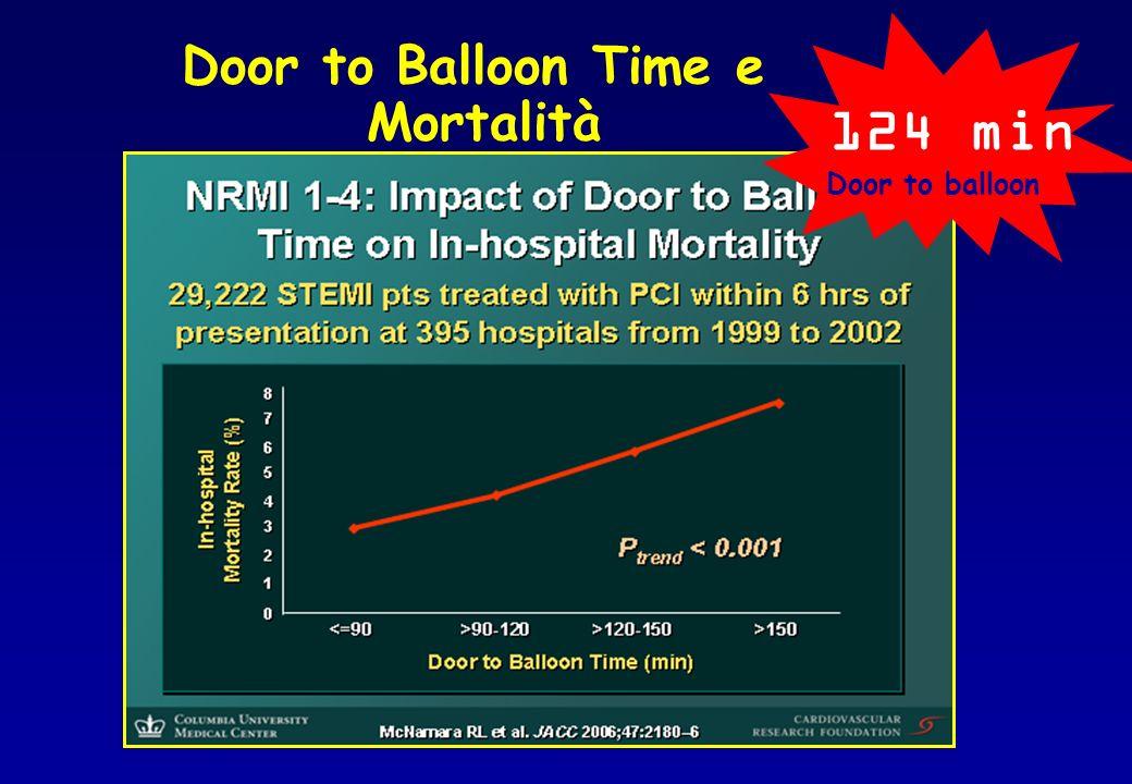 Door to Balloon Time e Mortalità 124 min Door to balloon