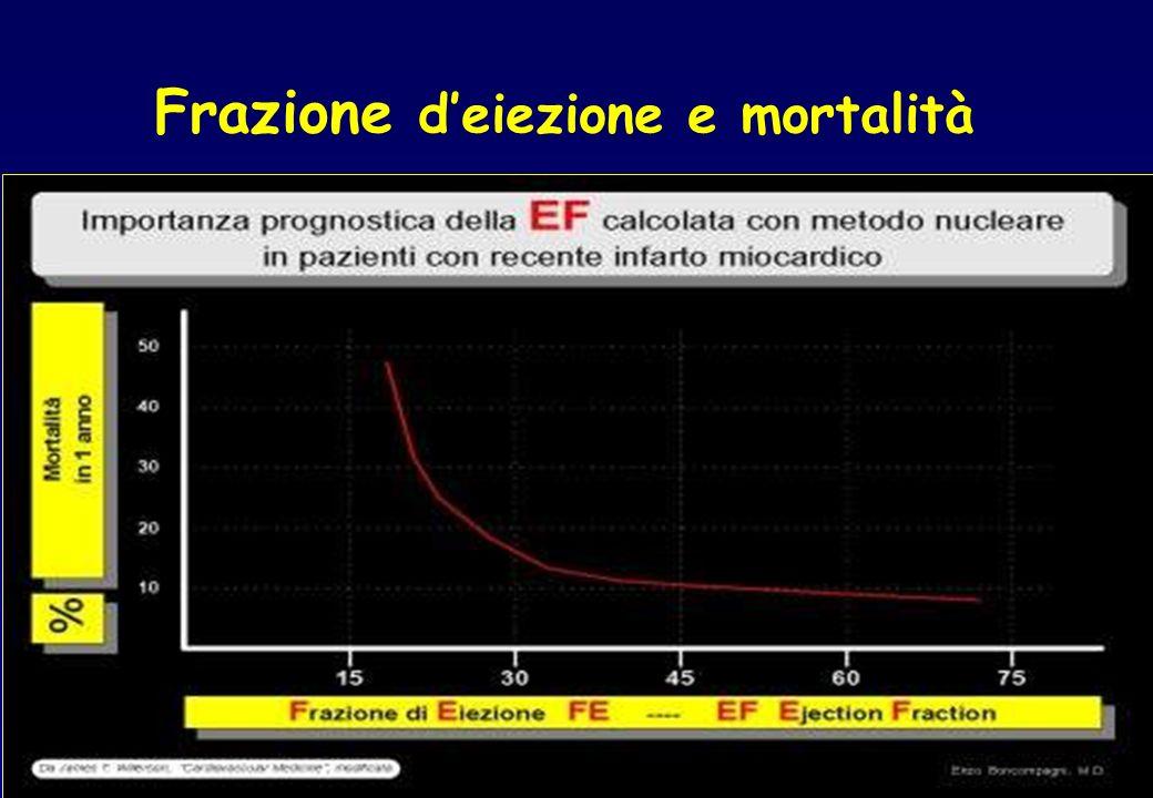 Frazione deiezione e mortalità