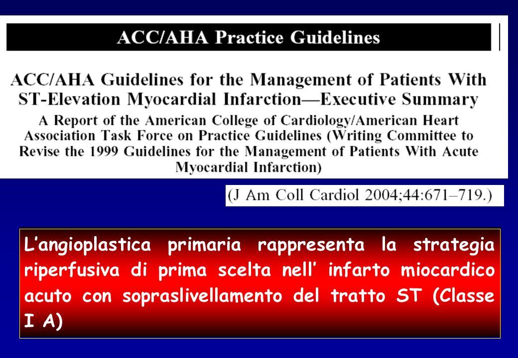 Langioplastica primaria rappresenta la strategia riperfusiva di prima scelta nell infarto miocardico acuto con sopraslivellamento del tratto ST (Classe I A)
