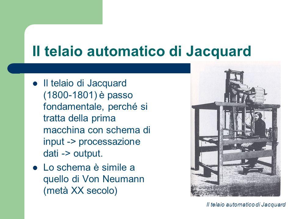 Il telaio automatico di Jacquard Il telaio di Jacquard (1800-1801) è passo fondamentale, perché si tratta della prima macchina con schema di input ->
