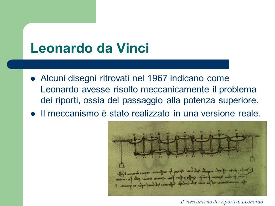 Leonardo da Vinci Alcuni disegni ritrovati nel 1967 indicano come Leonardo avesse risolto meccanicamente il problema dei riporti, ossia del passaggio