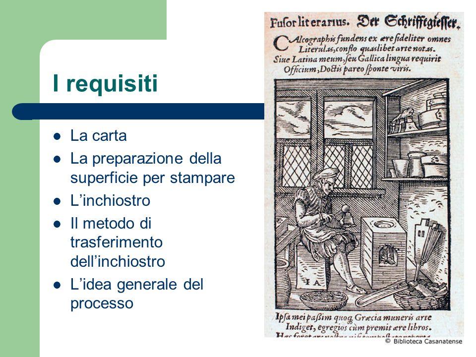 I requisiti La carta La preparazione della superficie per stampare Linchiostro Il metodo di trasferimento dellinchiostro Lidea generale del processo