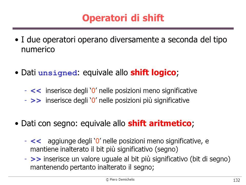 © Piero Demichelis 132 Operatori di shift I due operatori operano diversamente a seconda del tipo numerico Dati unsigned : equivale allo shift logico; << inserisce degli 0 nelle posizioni meno significative >> inserisce degli 0 nelle posizioni più significative Dati con segno: equivale allo shift aritmetico; << aggiunge degli 0 nelle posizioni meno significative, e mantiene inalterato il bit più significativo (segno) >> inserisce un valore uguale al bit più significativo (bit di segno) mantenendo pertanto inalterato il segno;