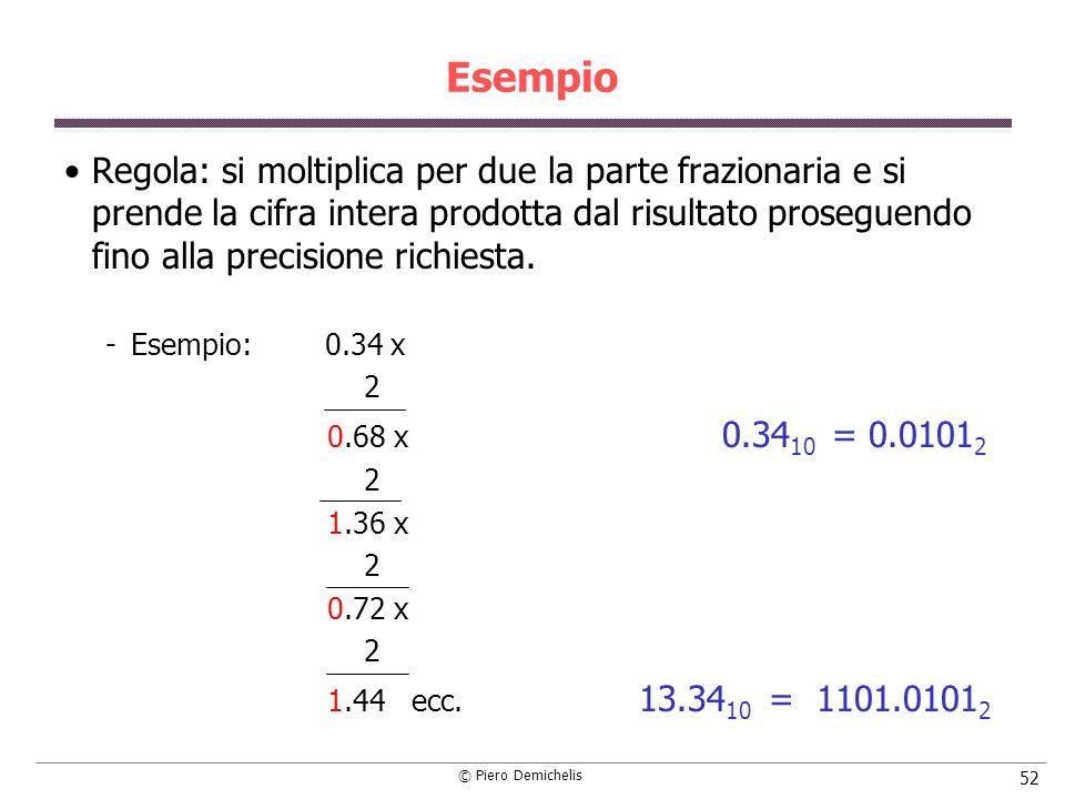 © Piero Demichelis 52 Esempio Regola: si moltiplica per due la parte frazionaria e si prende la cifra intera prodotta dal risultato proseguendo fino alla precisione richiesta.