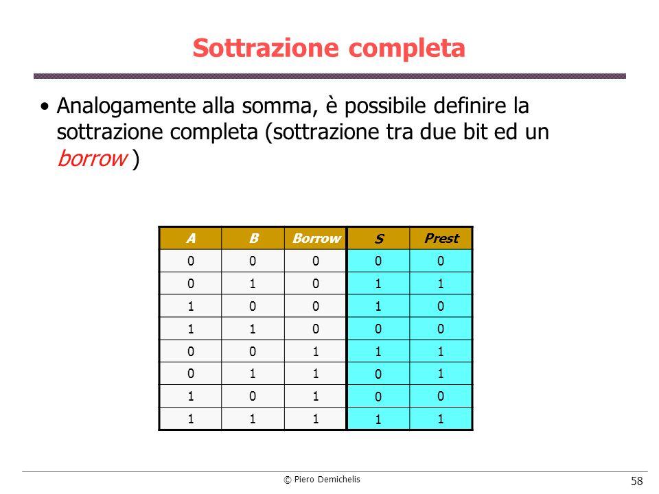 © Piero Demichelis 58 Sottrazione completa Analogamente alla somma, è possibile definire la sottrazione completa (sottrazione tra due bit ed un borrow ) ABBorrow S Prest 000 0 0 010 1 1 100 1 0 110 0 0 00111 011 0 1 101 0 0 111 1 1