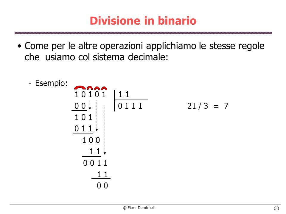 © Piero Demichelis 60 Divisione in binario Come per le altre operazioni applichiamo le stesse regole che usiamo col sistema decimale: Esempio: 1 0 1 0 1 1 1 0 0 0 1 1 1 21 / 3 = 7 1 0 1 0 1 1 1 0 0 1 1 0 0 1 1 1 1 0 0