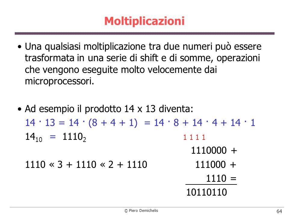 © Piero Demichelis 64 Moltiplicazioni Una qualsiasi moltiplicazione tra due numeri può essere trasformata in una serie di shift e di somme, operazioni che vengono eseguite molto velocemente dai microprocessori.