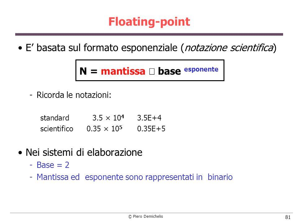 © Piero Demichelis 81 Floating-point E basata sul formato esponenziale (notazione scientifica) N = mantissa base esponente Ricorda le notazioni: standard 3.5 × 10 4 3.5E+4 scientifico 0.35 × 10 5 0.35E+5 Nei sistemi di elaborazione Base = 2 Mantissa ed esponente sono rappresentati in binario