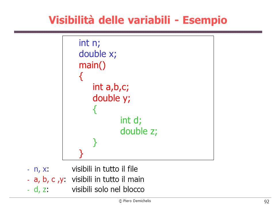 © Piero Demichelis 92 int n; double x; main() { int a,b,c; double y; { int d; double z; } Visibilità delle variabili - Esempio  n, x: visibili in tut