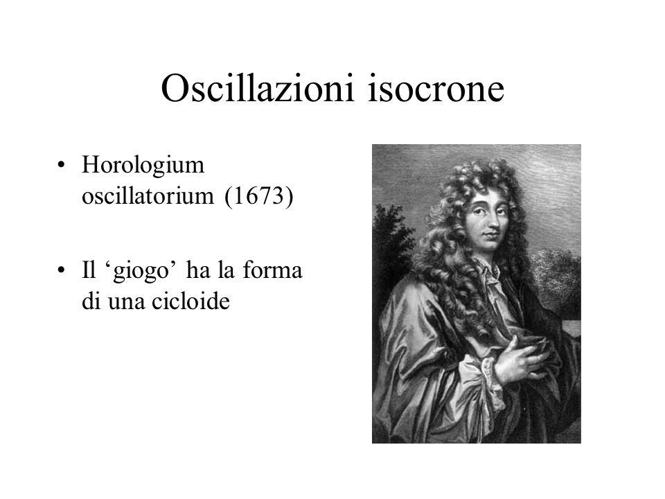 Oscillazioni isocrone Horologium oscillatorium (1673) Il giogo ha la forma di una cicloide