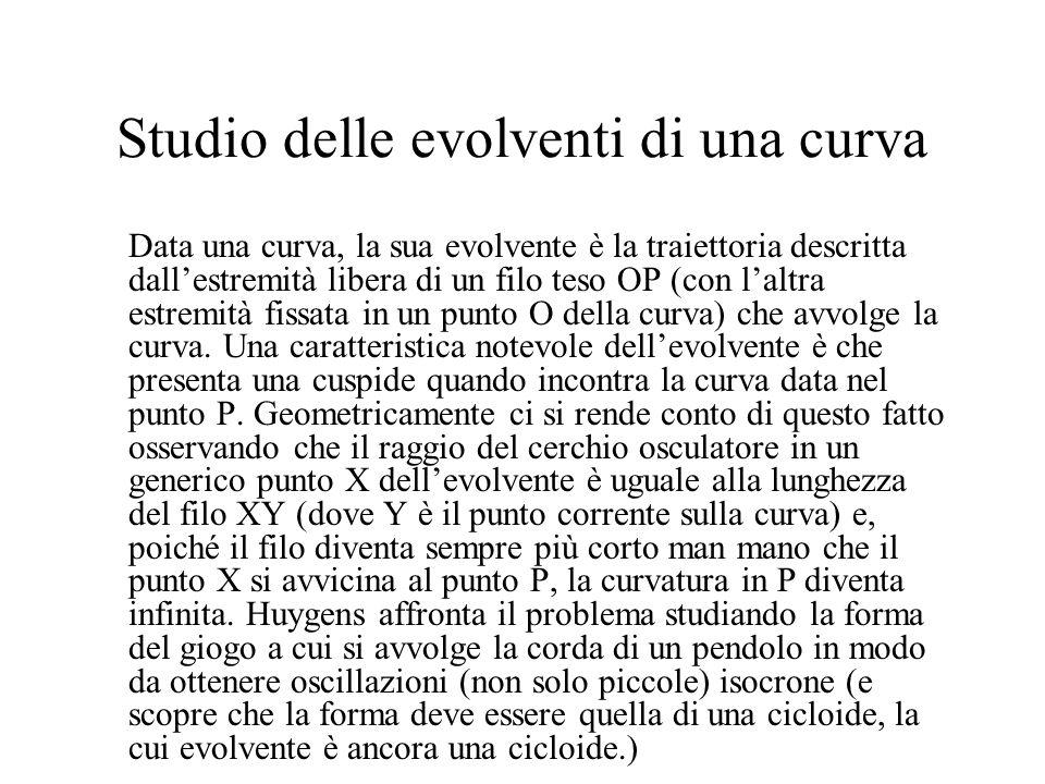 Studio delle evolventi di una curva Data una curva, la sua evolvente è la traiettoria descritta dallestremità libera di un filo teso OP (con laltra es