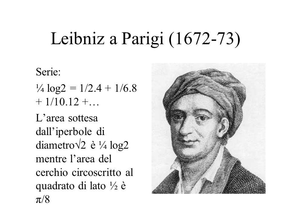 Leibniz a Parigi (1672-73) Serie: ¼ log2 = 1/2.4 + 1/6.8 + 1/10.12 +… Larea sottesa dalliperbole di diametro2 è ¼ log2 mentre larea del cerchio circos
