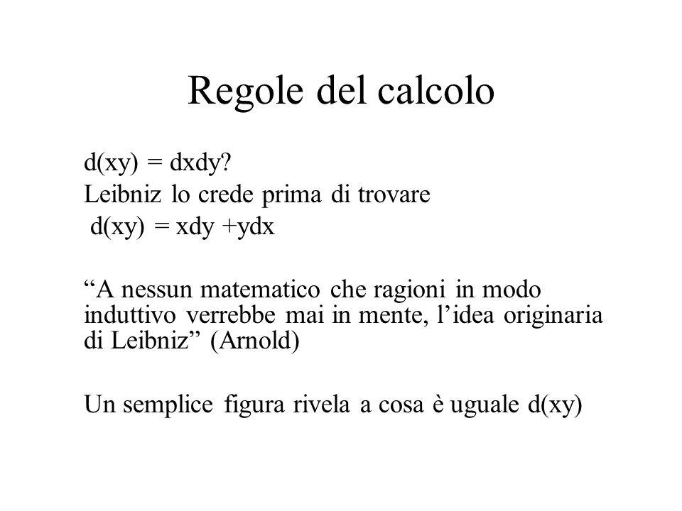 Regole del calcolo d(xy) = dxdy? Leibniz lo crede prima di trovare d(xy) = xdy +ydx A nessun matematico che ragioni in modo induttivo verrebbe mai in