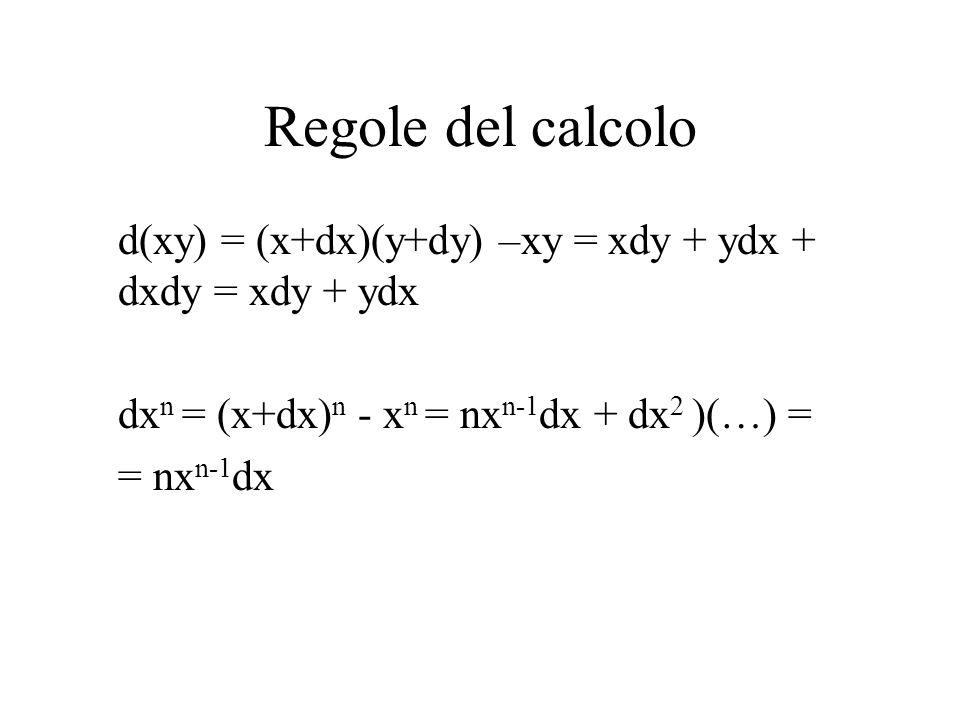 Regole del calcolo d(xy) = (x+dx)(y+dy) –xy = xdy + ydx + dxdy = xdy + ydx dx n = (x+dx) n - x n = nx n-1 dx + dx 2 )(…) = = nx n-1 dx