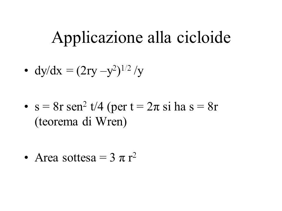 Applicazione alla cicloide dy/dx = (2ry –y 2 ) 1/2 /y s = 8r sen 2 t/4 (per t = 2π si ha s = 8r (teorema di Wren) Area sottesa = 3 π r 2