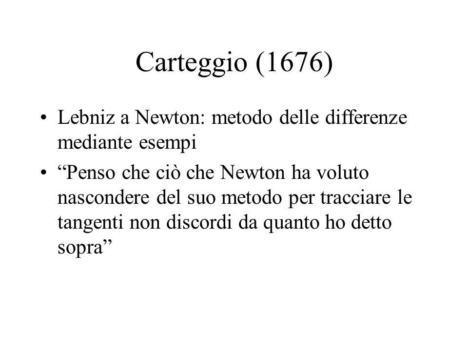 Carteggio (1676) Lebniz a Newton: metodo delle differenze mediante esempi Penso che ciò che Newton ha voluto nascondere del suo metodo per tracciare l