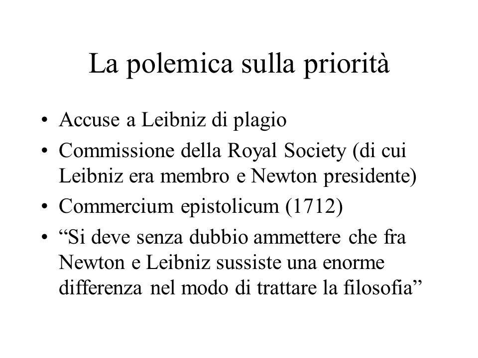 La polemica sulla priorità Accuse a Leibniz di plagio Commissione della Royal Society (di cui Leibniz era membro e Newton presidente) Commercium epist