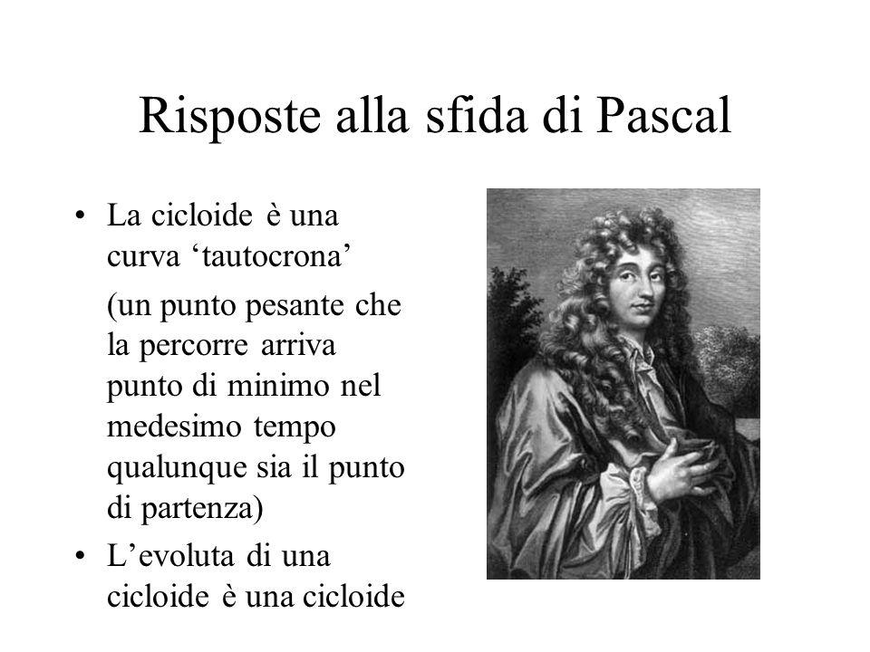 Risposte alla sfida di Pascal La cicloide è una curva tautocrona (un punto pesante che la percorre arriva punto di minimo nel medesimo tempo qualunque