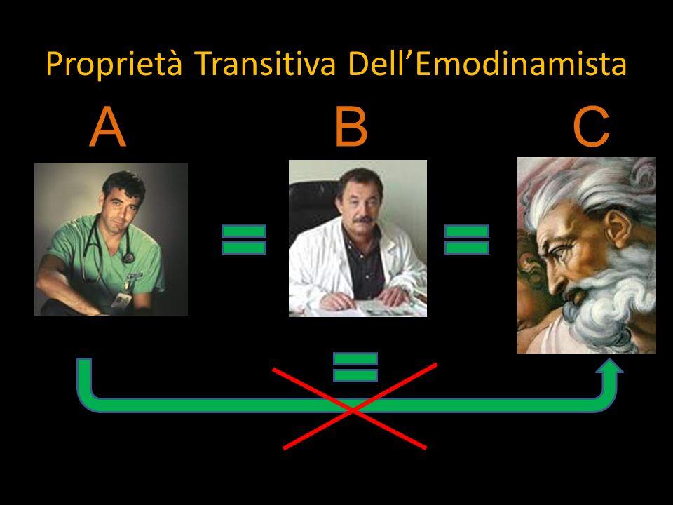 Proprietà Transitiva DellEmodinamista ABC