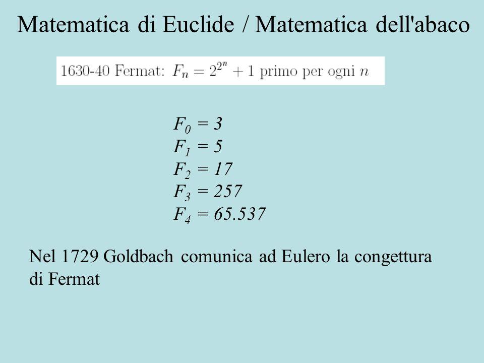 Matematica di Euclide / Matematica dell abaco F 0 = 3 F 1 = 5 F 2 = 17 F 3 = 257 F 4 = 65.537 Nel 1729 Goldbach comunica ad Eulero la congettura di Fermat