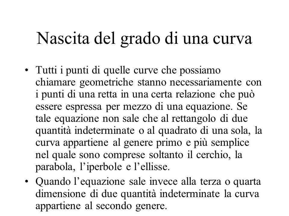 Nascita del grado di una curva Tutti i punti di quelle curve che possiamo chiamare geometriche stanno necessariamente con i punti di una retta in una