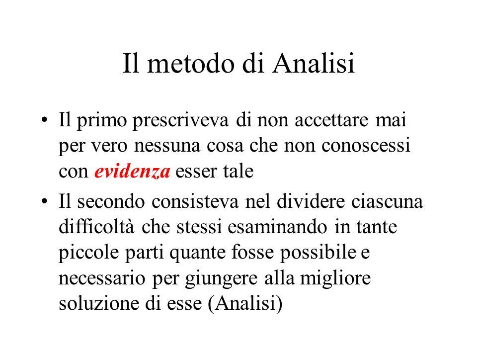 Il metodo di Analisi Il primo prescriveva di non accettare mai per vero nessuna cosa che non conoscessi con evidenza esser tale Il secondo consisteva