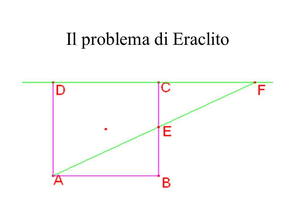 Il problema di Eraclito