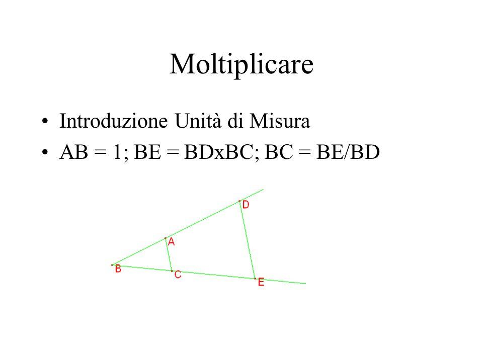 Moltiplicare Introduzione Unità di Misura AB = 1; BE = BDxBC; BC = BE/BD