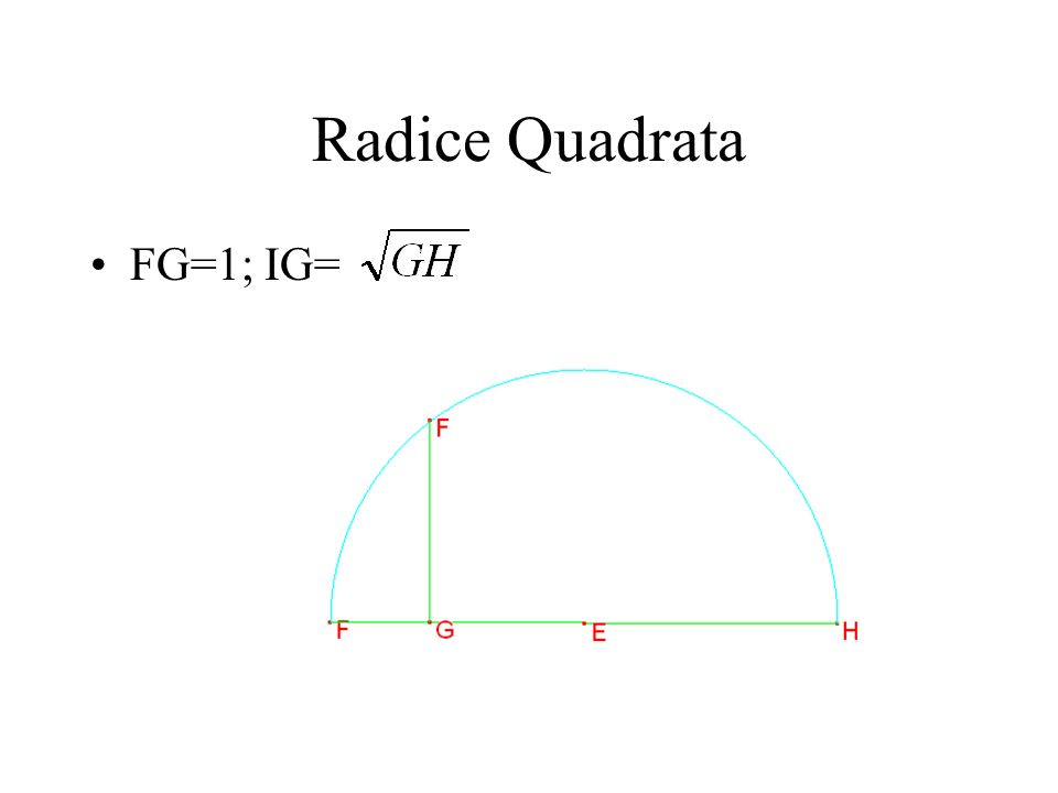 Radice Quadrata FG=1; IG=