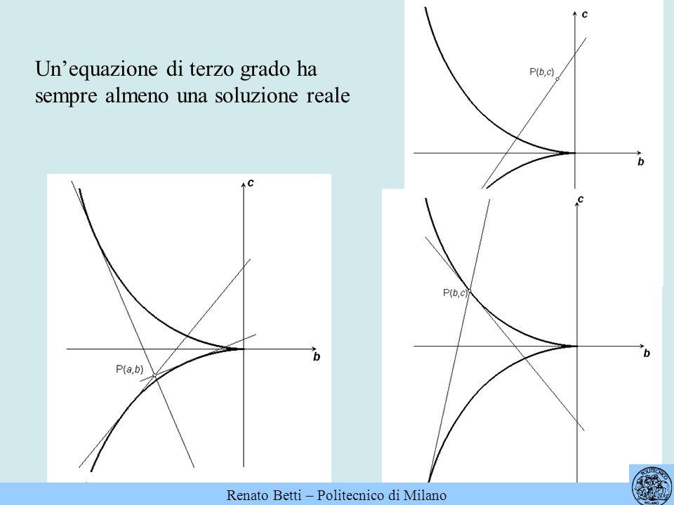 Unequazione di terzo grado ha sempre almeno una soluzione reale Renato Betti – Politecnico di Milano