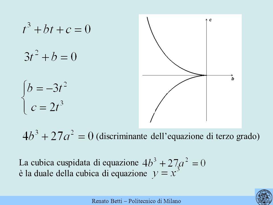 La cubica cuspidata di equazione è la duale della cubica di equazione (discriminante dellequazione di terzo grado)