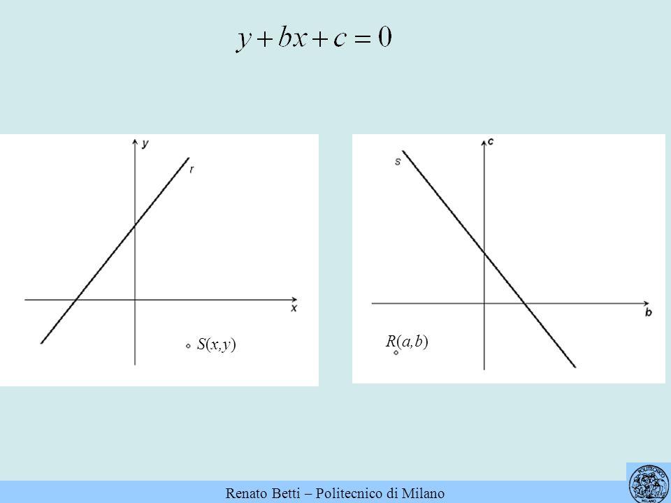 R(a,b) S(x,y)