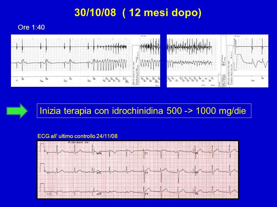 30/10/08 ( 12 mesi dopo) Ore 1:40 Inizia terapia con idrochinidina 500 -> 1000 mg/die ECG all ultimo controllo 24/11/08