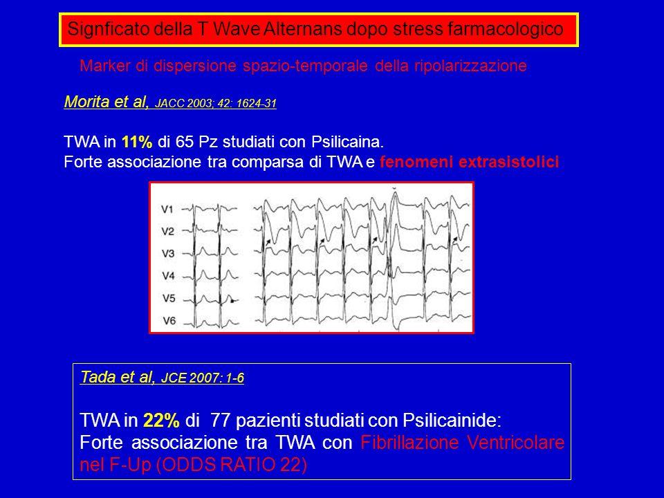 Signficato della T Wave Alternans dopo stress farmacologico Morita et al, JACC 2003; 42: 1624-31 TWA in 11% di 65 Pz studiati con Psilicaina. Forte as
