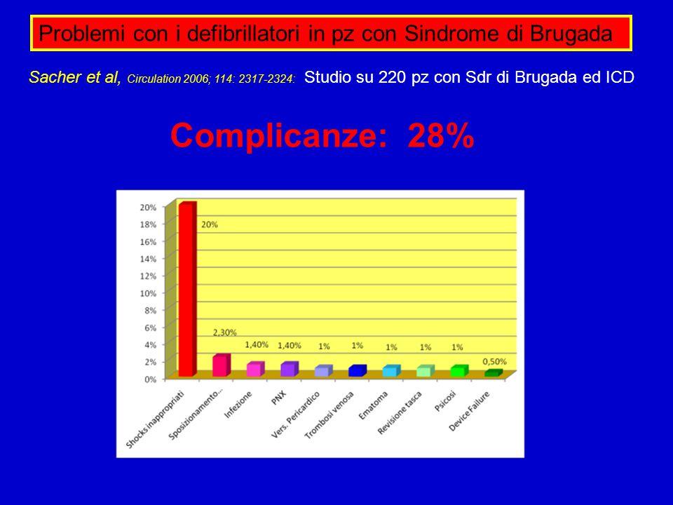 Problemi con i defibrillatori in pz con Sindrome di Brugada Sacher et al, Circulation 2006; 114: 2317-2324: Studio su 220 pz con Sdr di Brugada ed ICD