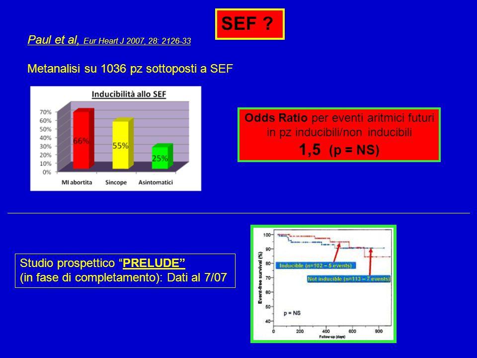 SEF ? Paul et al, Eur Heart J 2007, 28: 2126-33 Metanalisi su 1036 pz sottoposti a SEF Odds Ratio per eventi aritmici futuri in pz inducibili/non indu