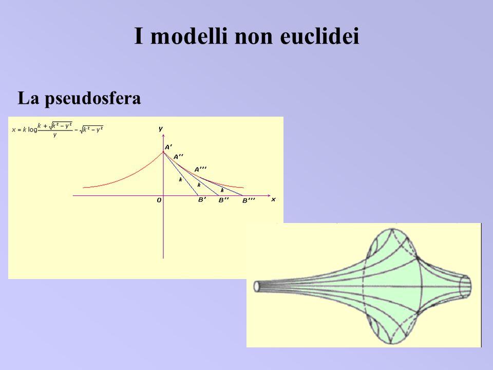I modelli non euclidei La pseudosfera