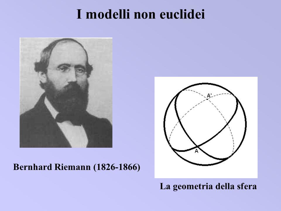 Bernhard Riemann (1826-1866) I modelli non euclidei La geometria della sfera